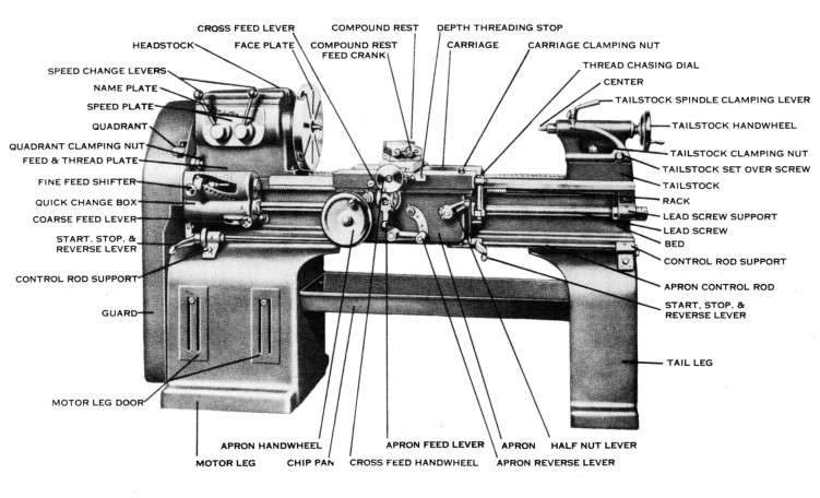 Lathe Parts - Page 3 of 5 - DIY Woodworking Projects