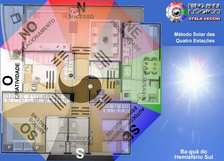 Sa de e harmonia como aplicar feng shui no banheiro - Entrada de un piso feng shui ...