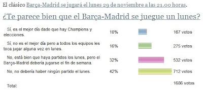 Monday Night Football? No, thanks - Barcelona Sights Blog