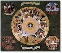 Hieronymus Bosch: Els set pecats capitals