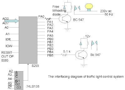 interfacing microprocessor for traffic light control project