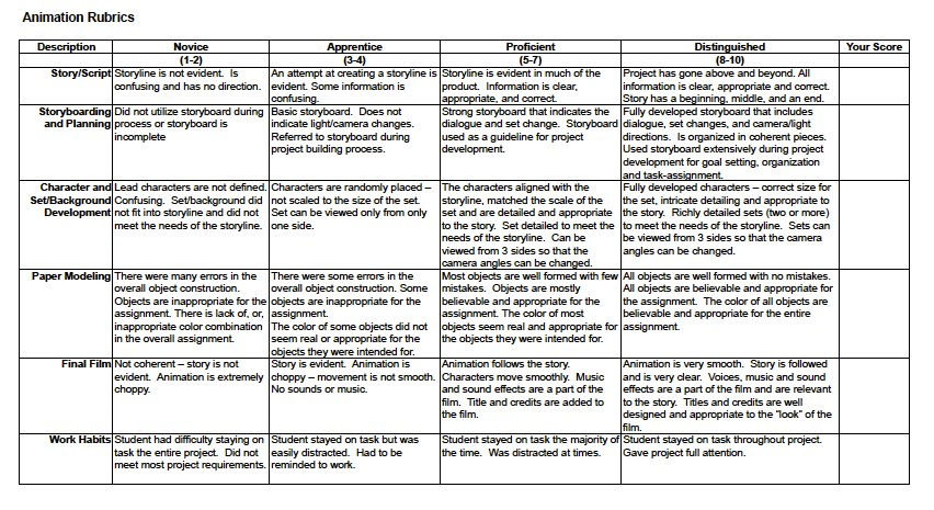 Printable Presentation Rubric
