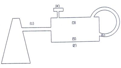 procesos industriales sin emisiones de co2