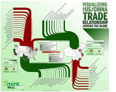 アメリカと中国の貿易の関係