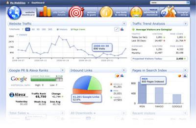 海外アクセス解析ツール比較Goingup