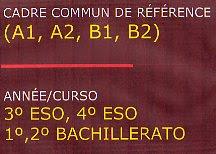 Contenus, activités et liens pour 2º, 3º,4º ESO y 1º Bachillerato (A1, A2, B1)