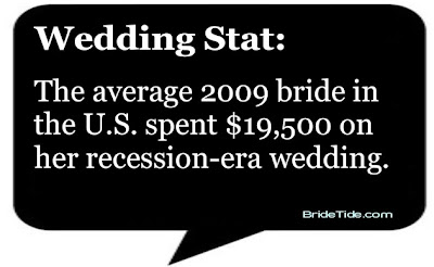 Average Cost of a Wedding in 2009