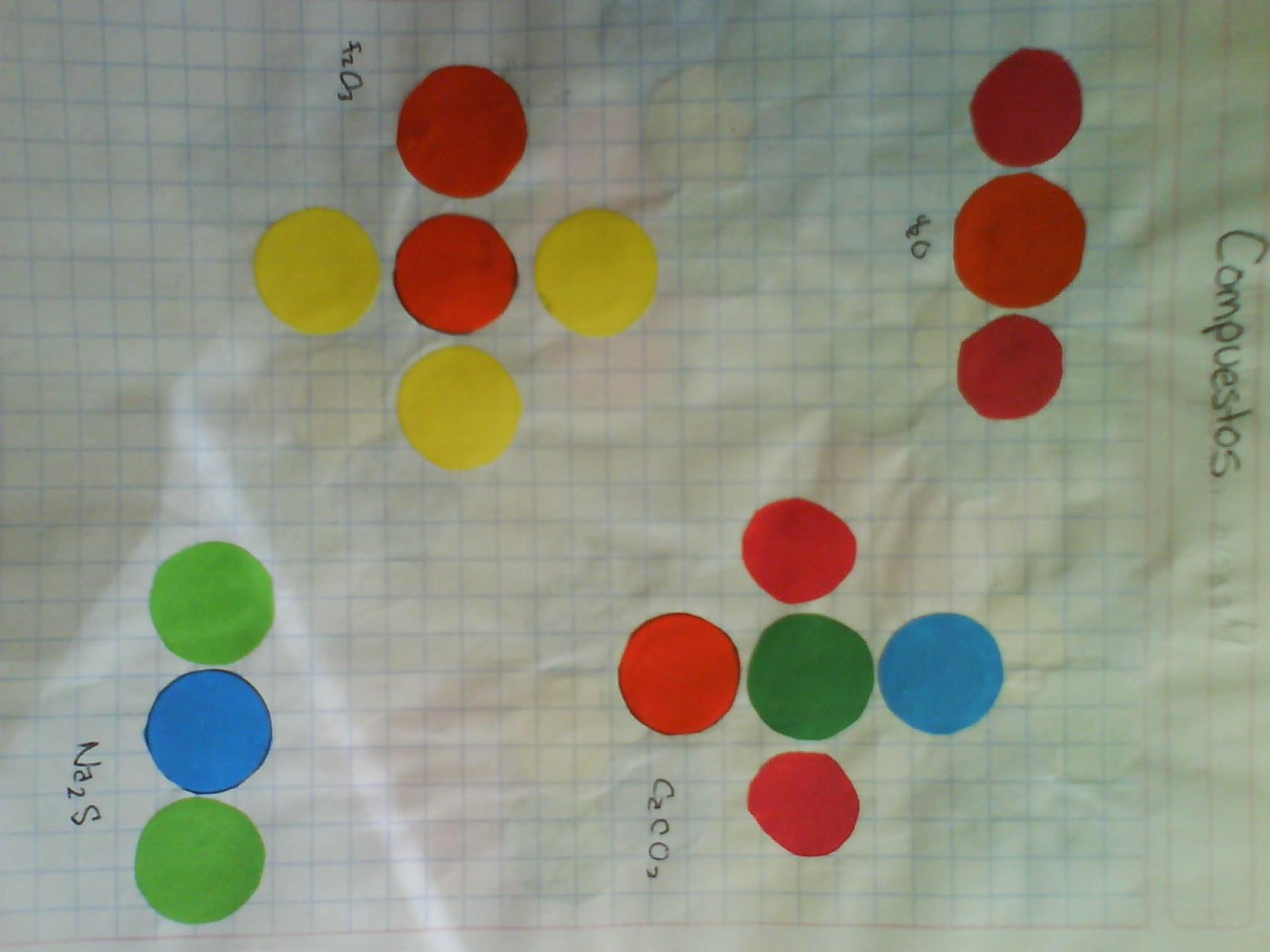 qu u00edmica 40  concepto de mezcla