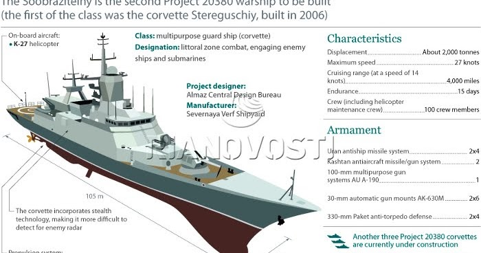 russian navy blog steregushchiy class project 20380 corvette soobrazitelnyy launched in saint. Black Bedroom Furniture Sets. Home Design Ideas