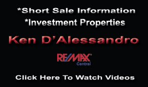 Short Sales and Investing