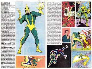 Electro (ficha marvel comics)