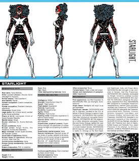 Luz Estelar (ficha marvel comics)