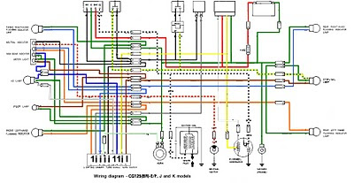 Honda    CG125    Wiring       Diagram    Commuter Motorcycle   Free Download Ebooks