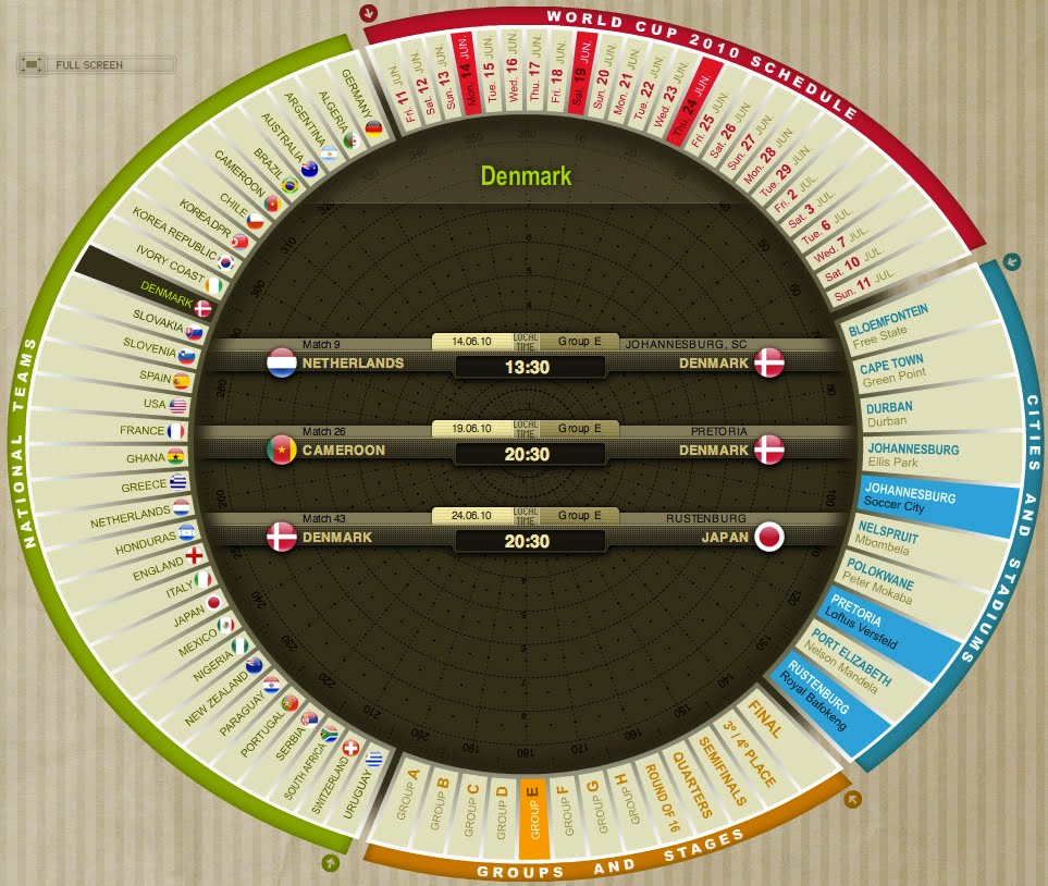 jpeg 163kB, Cricket World Cup 2015 Wall Chart World Cup Wall Charts ...