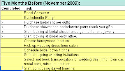 Wedding List on Wedding And My Monthly Wedding To Do List Just Grew Exponentially I
