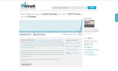 Wikirank Daniel Hannan profile