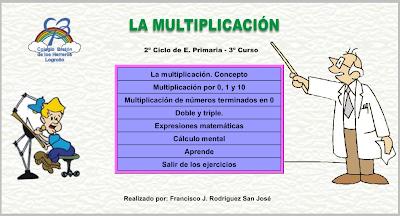 Repaso de lo Aprendido con la Multiplicación