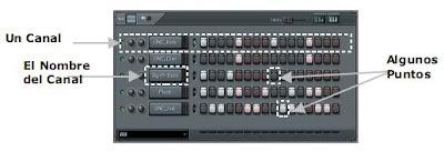 secuenciador por paso de FL Studio, donde se indican los canales y los pads