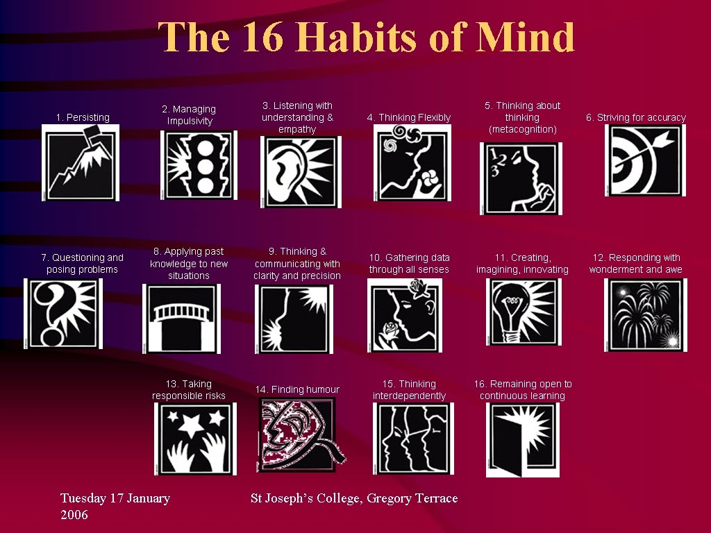 habits of the mind How do we learn what allows us to retain new information and have it available in the future is learning driven by external stimuli in the environment or.