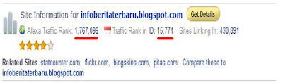 melihat ranking blog atau situs