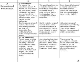 sociolinguistic essay