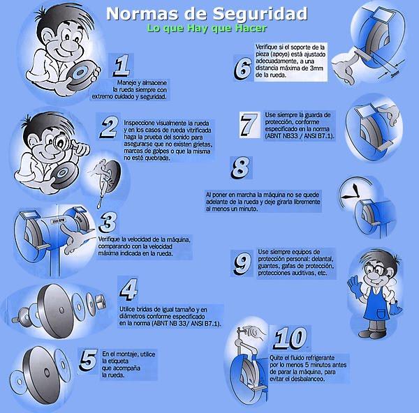 NORMAS DE ORGANIZACION Y SEGURIDAD