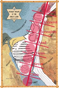 Energy Lines of Israel