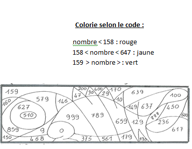 Coloriage magique multiplication CM1 RD+ Education