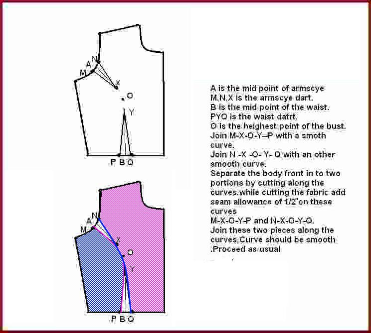 How to draft princess seam blouse from basic sari blouse draft