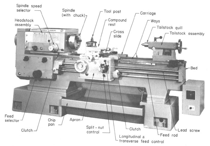 [diagram-lathe.jpg]