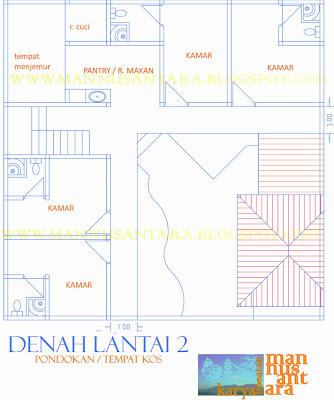 mannusantara design indonesia: contoh rancangan bangunan
