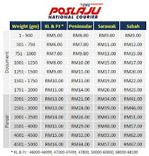 Pos Laju Rate
