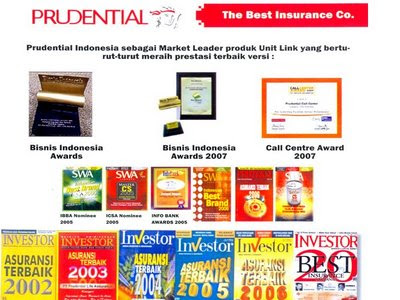 investasi prudential indonesia filosofi investasi prudential indonesia ...