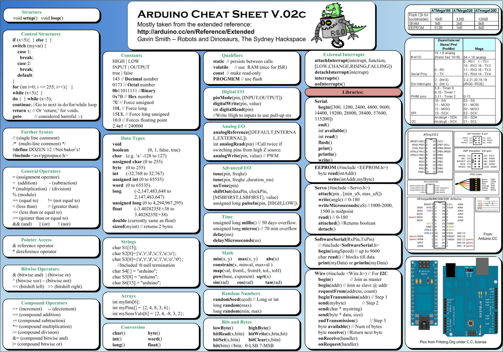 Xactimate Cheat Sheet Pdf Book Covers