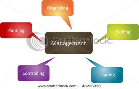 what is the role of marketing research in strategic planning and decision making Leadership decision-making utilizing a strategic strategic, decision-making, planning journal of management and marketing research leadership decision.