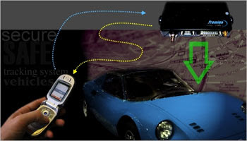 GPS Monitoring for vehicle tracking