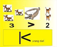 Metode Mengajar Matematika Kreatif