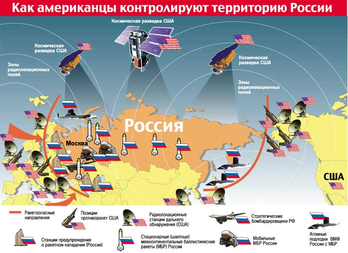 [nato_russia-surrounded.jpg]