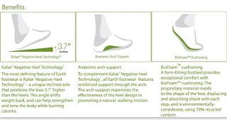 Chaussures Calorie Brûleurs