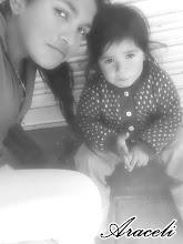 Araceli(♥)
