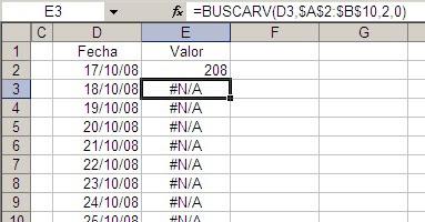 Gráfico Excel con fecha.