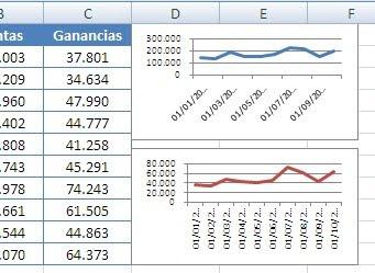 dashboards Excel tableros de comandos