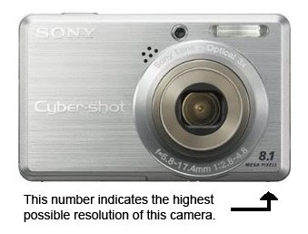 Sony 8 mega pixel camera