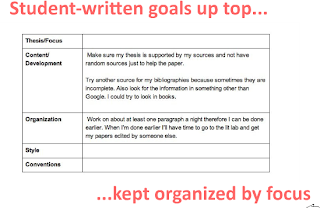 Using google docs to improve student writing larissa pahomov at the system is organized with editing drafts a single rubric and template for the entire year the same format for the year pronofoot35fo Gallery