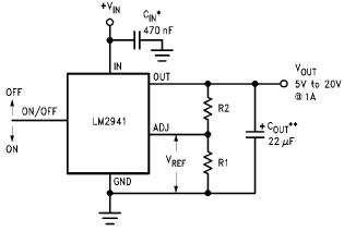 Low Dropout Adjustable Regulator Circuit