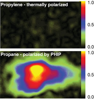 MRI signal from thermally polarized propylene