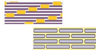 The top left image shows the mineralized collagen fibrils of bone with the characteristic stair-step configuration of hydroxyapatite crystals (represented in yellow) and collagen molecules (purple). At bottom, each brick-like structure represents a mineralized collagen fibril within the level 2 bone fabric. IMAGE / Markus Buehler.