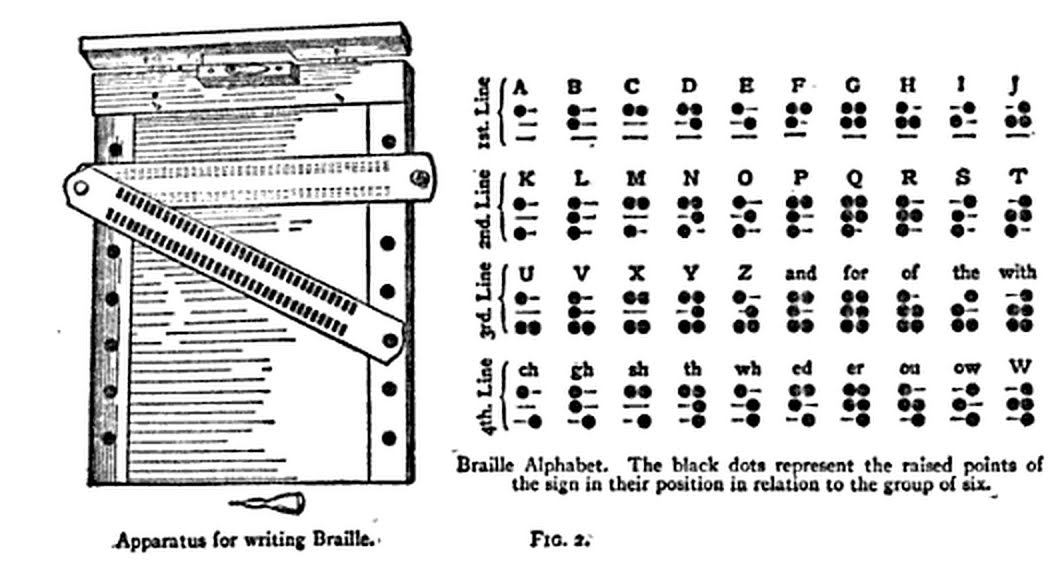Braille Alphabet and Apparatus