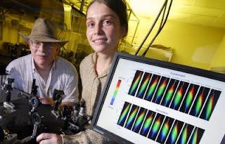 Georgia Tech physics professor Rick Trebino and graduate student Pam Bowlan