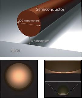 theoretical optical fiber